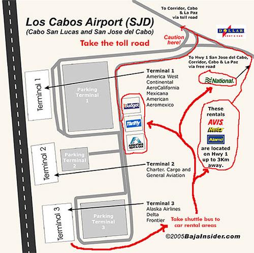 Los cabos Airport